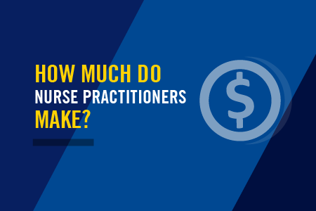 Blog graphic for nurse practitioner salary blog